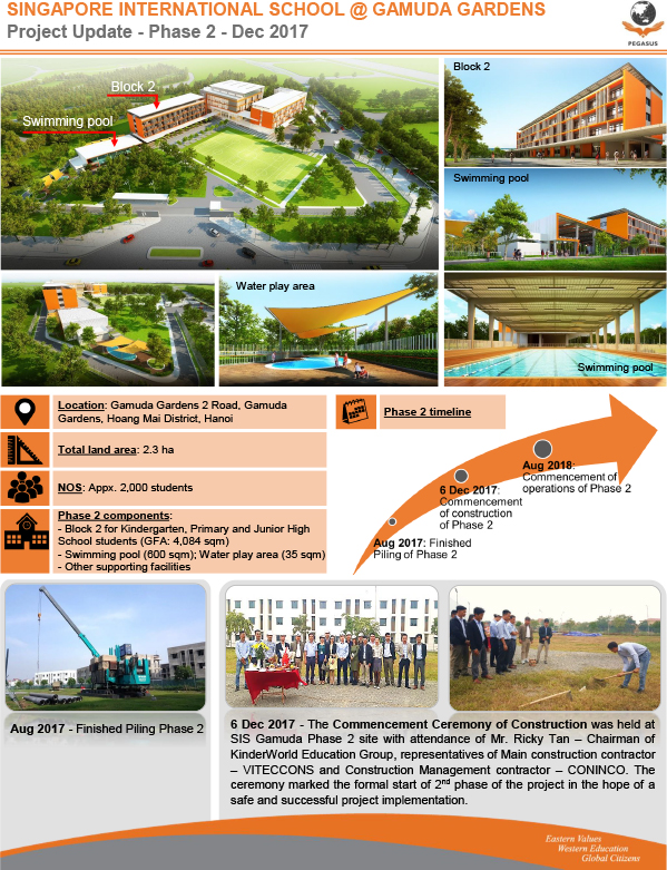 2017-12-07-SIS-Gamuda-P2-Newsletter-EN
